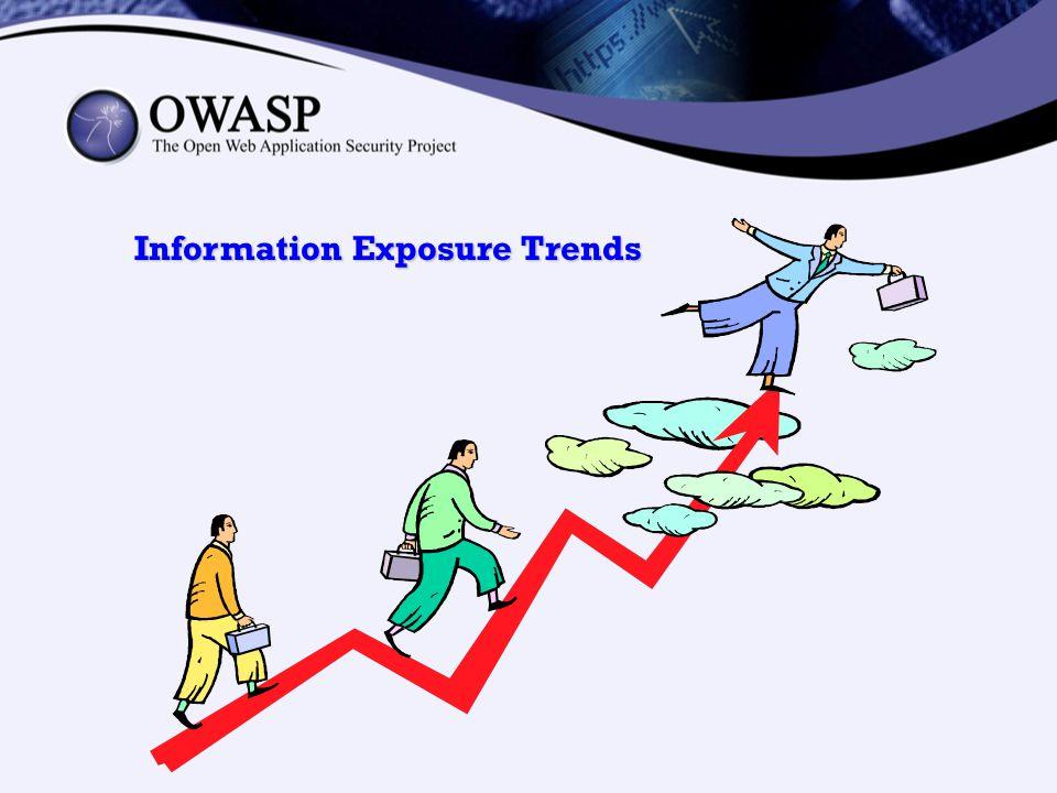 Information Exposure Trends