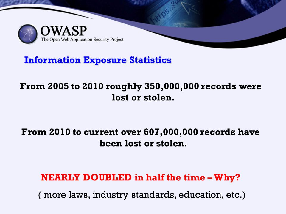 From 2005 to 2010 roughly 350,000,000 records were lost or stolen.