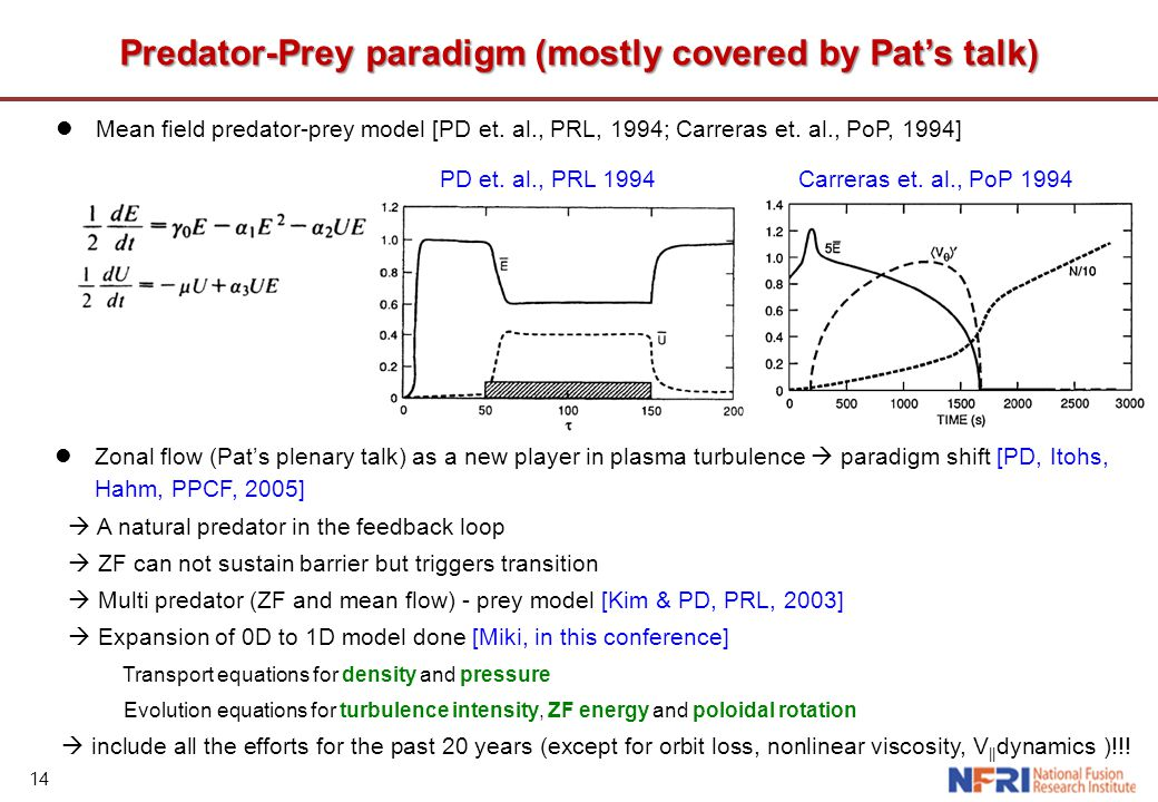 14 Predator-Prey paradigm (mostly covered by Pat's talk) Mean field predator-prey model [PD et.