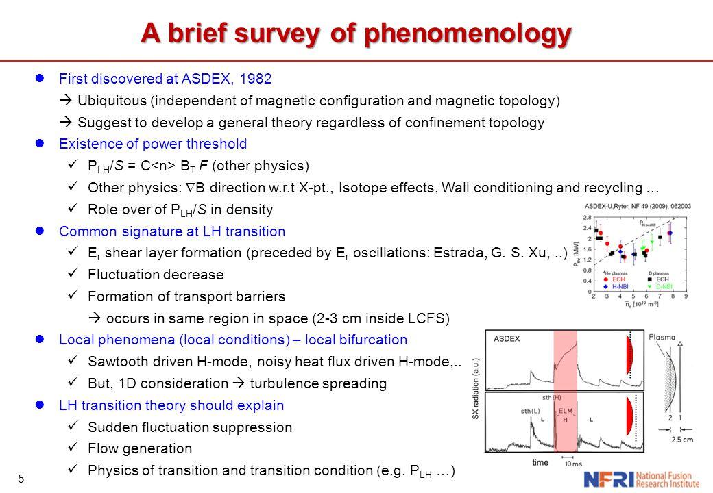 16 Transition characteristics change by pre-transition turbulence.