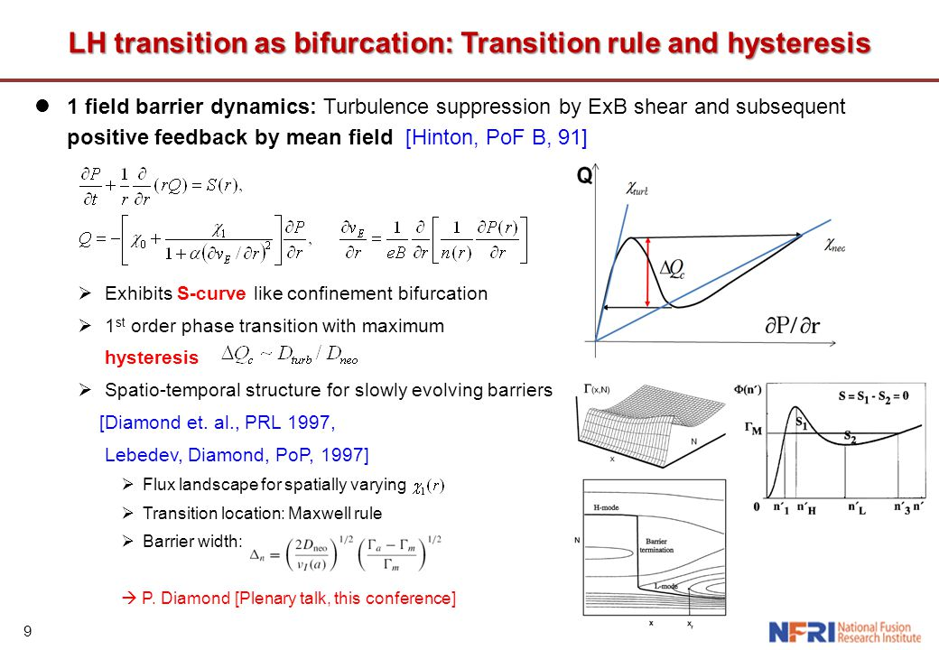 9 1 field barrier dynamics: Turbulence suppression by ExB shear and subsequent positive feedback by mean field [Hinton, PoF B, 91]  Exhibits S-curve