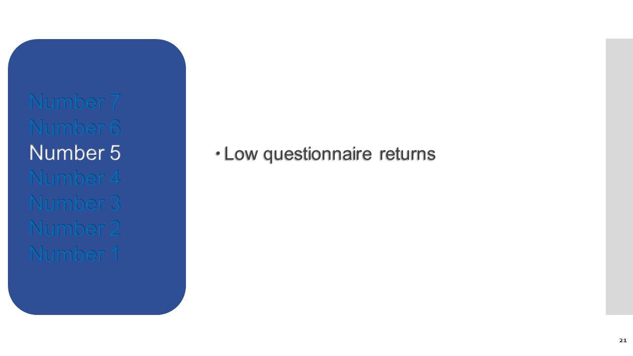  Low questionnaire returns 21