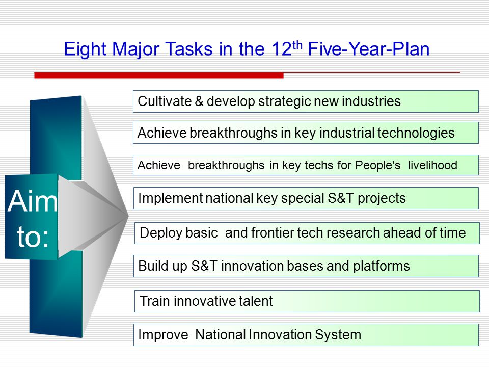 Eight Major Tasks in the 12 th Five-Year-Plan Aim to: Cultivate & develop strategic new industries Achieve breakthroughs in key industrial technologies Deploy basic and frontier tech research ahead of time Build up S&T innovation bases and platforms Train innovative talent Implement national key special S&T projects Achieve breakthroughs in key techs for People s livelihood Improve National Innovation System