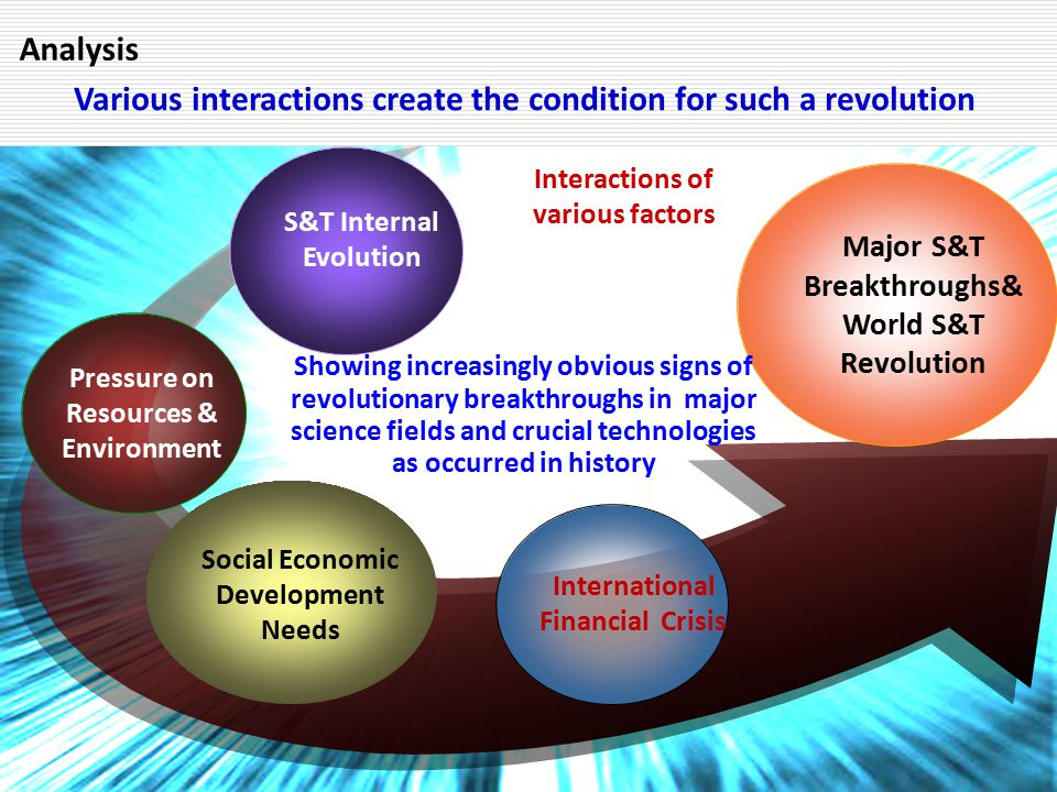 Various interactions create the condition for such a revolution S&T Internal Evolution Pressure on Resources & Environment Social Economic Development Needs International Financial Crisis Major S&T Breakthroughs& World S&T Revolution Interactions of various factors Showing increasingly obvious signs of revolutionary breakthroughs in major science fields and crucial technologies as occurred in history Analysis
