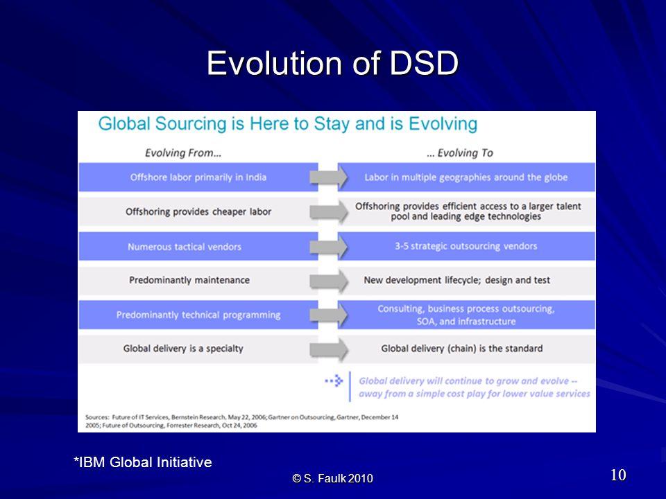 Evolution of DSD © S. Faulk 2010 10 *IBM Global Initiative