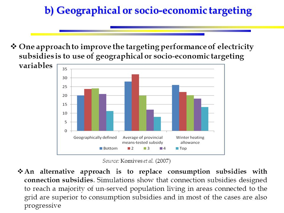 b) Geographical or socio-economic targeting  One approach to improve the targeting performance of electricity subsidies is to use of geographical or socio-economic targeting variables  An alternative approach is to replace consumption subsidies with connection subsidies.