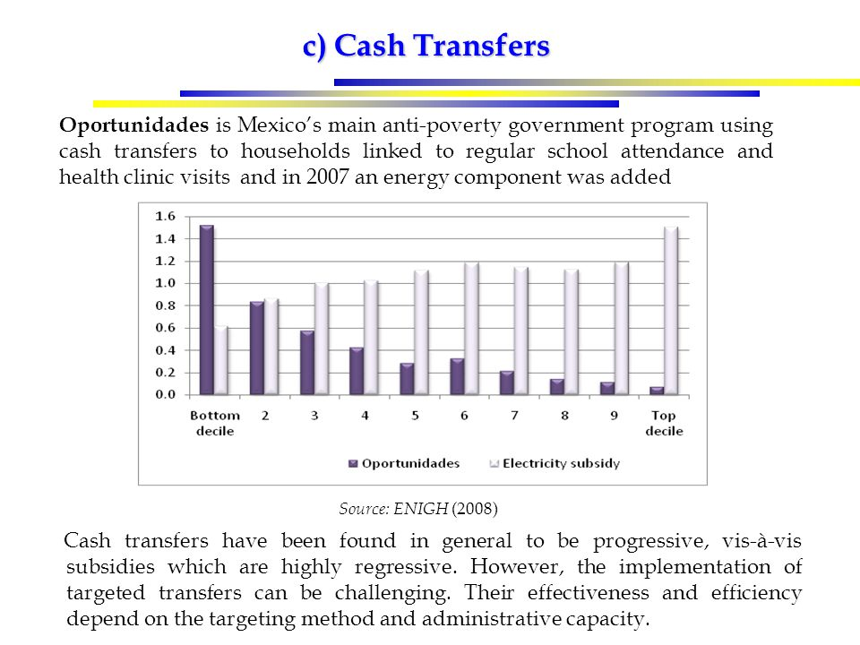 c) Cash Transfers Cash transfers have been found in general to be progressive, vis-à-vis subsidies which are highly regressive. However, the implement