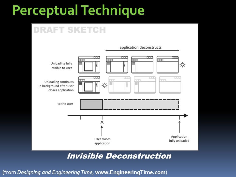 Perceptual Technique Invisible Deconstruction (from Designing and Engineering Time, www.EngineeringTime.com)