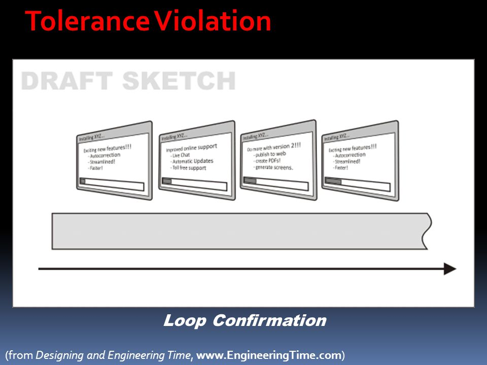 Tolerance Violation Loop Confirmation (from Designing and Engineering Time, www.EngineeringTime.com)