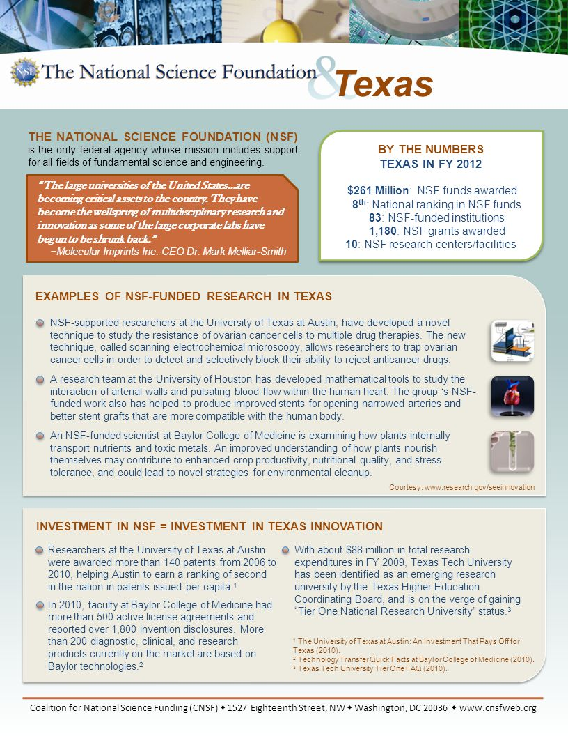 BY THE NUMBERS TEXAS IN FY 2012 $261 Million: NSF funds awarded 8 th : National ranking in NSF funds 83: NSF-funded institutions 1,180: NSF grants awarded 10: NSF research centers/facilities EXAMPLES OF NSF-FUNDED RESEARCH IN TEXAS NSF-supported researchers at the University of Texas at Austin, have developed a novel technique to study the resistance of ovarian cancer cells to multiple drug therapies.
