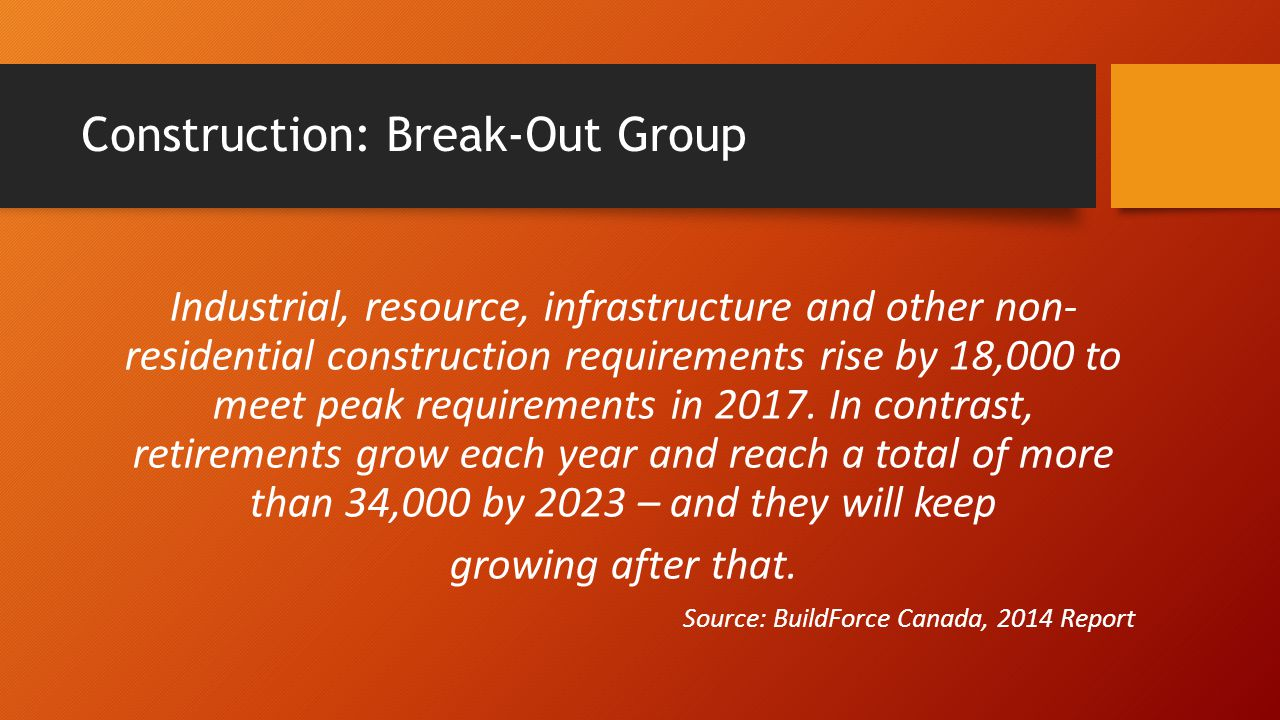 Construction: Break-Out Group Industrial, resource, infrastructure and other non- residential construction requirements rise by 18,000 to meet peak requirements in 2017.