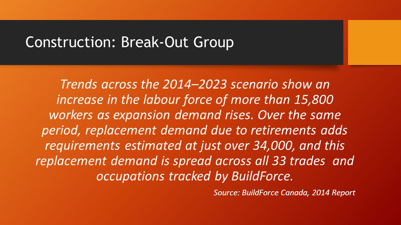 Construction: Break-Out Group Trends across the 2014–2023 scenario show an increase in the labour force of more than 15,800 workers as expansion demand rises.