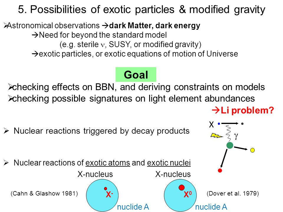 I.Effects of modified gravity (Kang & Panotopoulos, 2009)  Small baryon number in the universe, i.e.,  〜 6×10 -10  solution by the modified gravity Cutoff scaleBaryon current Interaction that violate the baryon number # of intrinsic degrees of freedom of baryons (Davoudiasl et al.