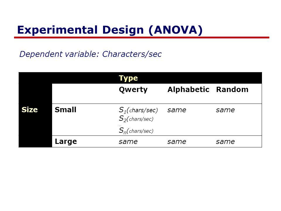 Experimental Design (ANOVA) Type QwertyAlphabeticRandom SizeSmallS 1 ( c hars/sec) S 2 ( c hars/sec) … S n ( c hars/sec) same Largesame Dependent variable: Characters/sec