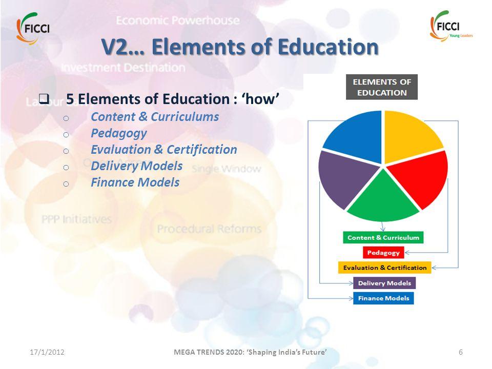 17/1/20126 MEGA TRENDS 2020: 'Shaping India's Future' V2… Elements of Education  5 Elements of Education : 'how' o Content & Curriculums o Pedagogy o Evaluation & Certification o Delivery Models o Finance Models