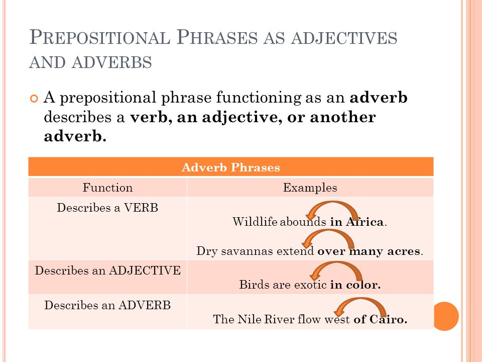 P REPOSITIONAL P HRASES AS ADJECTIVES AND ADVERBS A prepositional phrase functioning as an adverb describes a verb, an adjective, or another adverb.