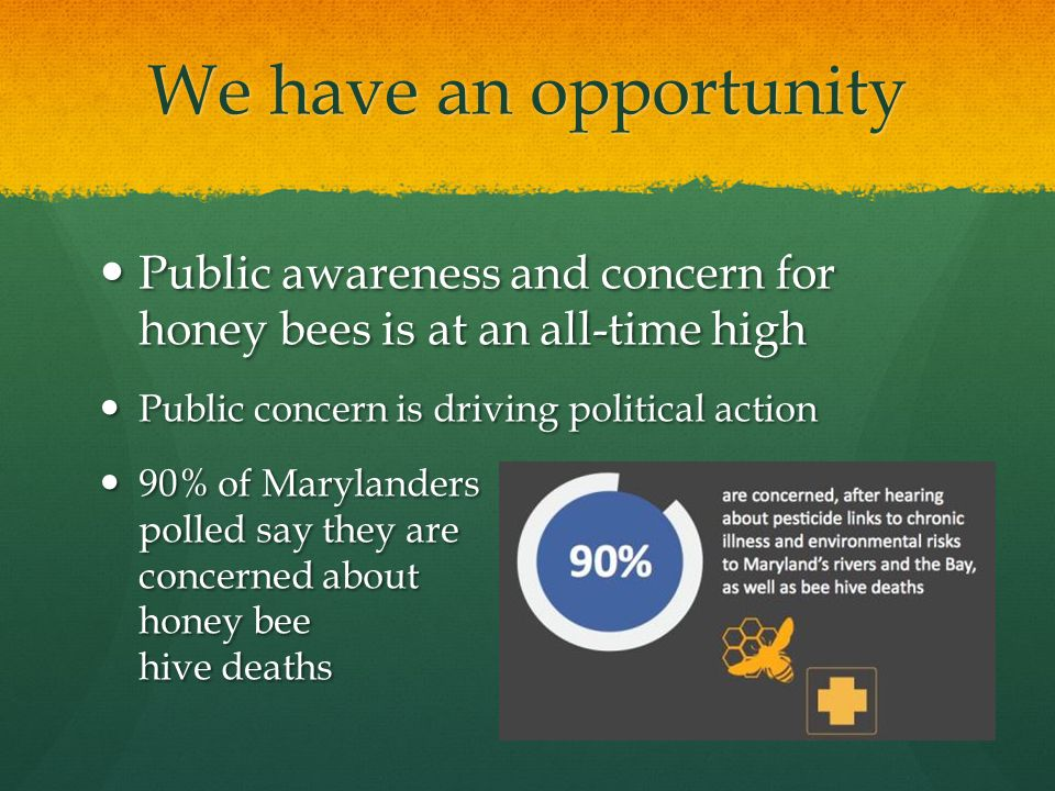We have an opportunity Public awareness and concern for honey bees is at an all-time high Public awareness and concern for honey bees is at an all-time high Public concern is driving political action Public concern is driving political action 90% of Marylanders polled say they are concerned about honey bee hive deaths 90% of Marylanders polled say they are concerned about honey bee hive deaths