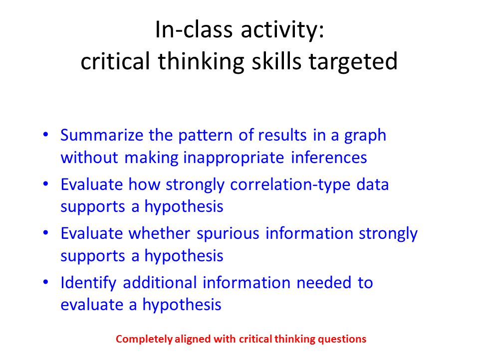 In-class activity: critical thinking skills targeted Summarize the pattern of results in a graph without making inappropriate inferences Evaluate how strongly correlation-type data supports a hypothesis Evaluate whether spurious information strongly supports a hypothesis Identify additional information needed to evaluate a hypothesis Completely aligned with critical thinking questions