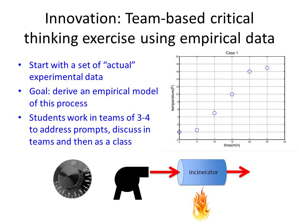 Innovation: Team-based critical thinking exercise using empirical data incinerator Start with a set of actual experimental data Goal: derive an empirical model of this process Students work in teams of 3-4 to address prompts, discuss in teams and then as a class