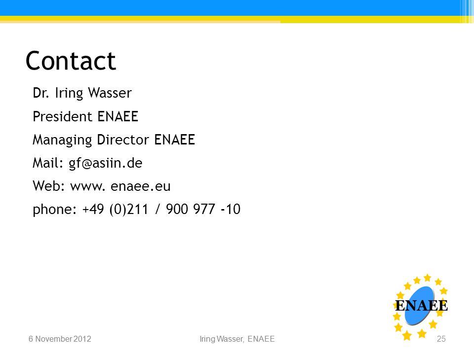 Iring Wasser, ENAEE6 November 2012 Contact Dr.