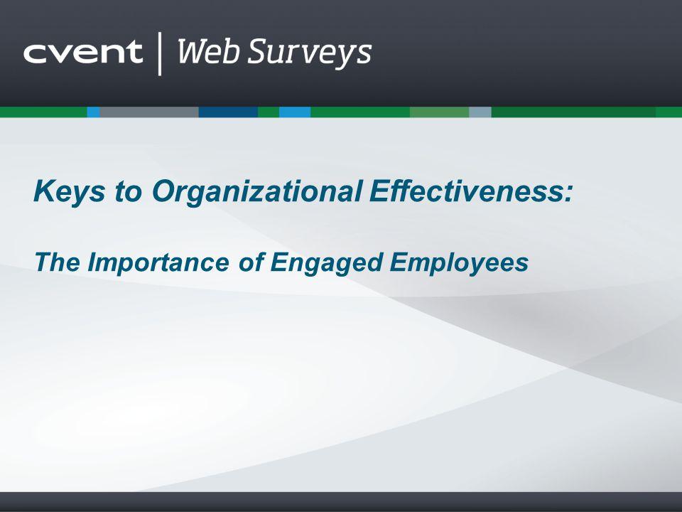 Your Speaker Today Mike Phillips Director of Feedback Strategy Cvent Web Surveys mphillips@cvent.com