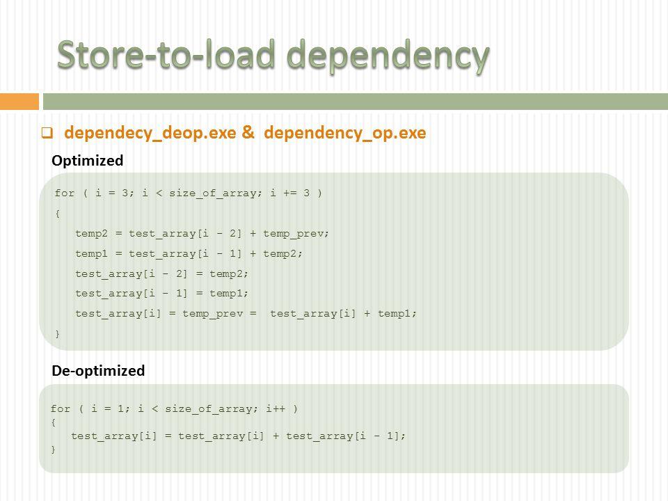  dependecy_deop.exe & dependency_op.exe Optimized for ( i = 1; i < size_of_array; i++ ) { test_array[i] = test_array[i] + test_array[i - 1]; } for ( i = 3; i < size_of_array; i += 3 ) { temp2 = test_array[i - 2] + temp_prev; temp1 = test_array[i - 1] + temp2; test_array[i - 2] = temp2; test_array[i - 1] = temp1; test_array[i] = temp_prev = test_array[i] + temp1; } De-optimized