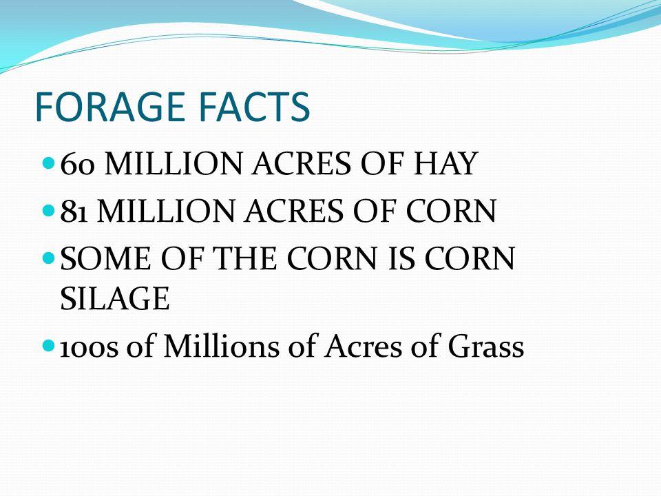 STATECROPYIELD RANGE AlfalfaOklahoma7.9 to 9.4 tons/a Corn SilageOklahoma22.1 to 34.2 tons/a GrazingTexas 2.25 to 2.84 pounds/day HayTexas4.7 to 10.8 tons/a Perennial Warm- Season Grass Georgia 6,398, to 23,177 lbs/a Mississippi 2,675 to 14,102 lbs/a North Carolina1,640 to 7,890 lbs/a