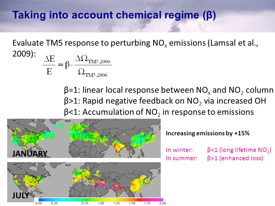 Taking into account chemical regime (β) Evaluate TM5 response to perturbing NO x emissions (Lamsal et al., 2009): β=1: linear local response between NO x and NO 2 column β>1: Rapid negative feedback on NO 2 via increased OH β<1: Accumulation of NO 2 in response to emissions JANUARY JULY Increasing emissions by +15% In winter: β<1 (long lifetime NO 2 ) In summer: β>1 (enhanced loss)