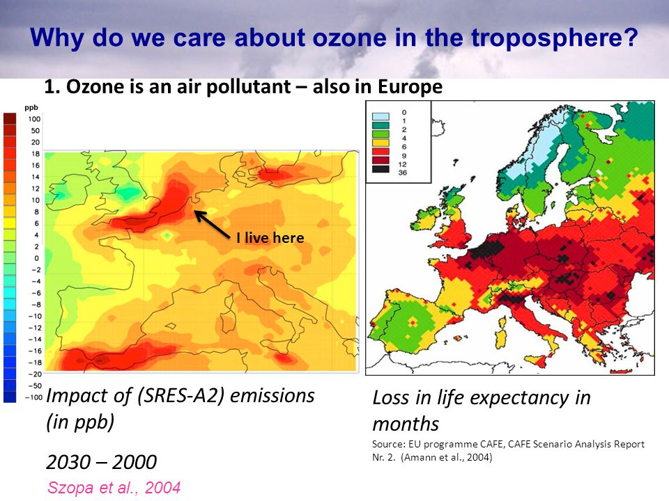 Impact of (SRES-A2) emissions (in ppb) 2030 – 2000 Loss in life expectancy in months Source: EU programme CAFE, CAFE Scenario Analysis Report Nr. 2. (