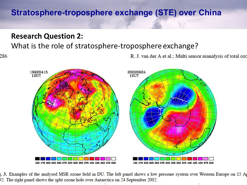 Stratosphere-troposphere exchange (STE) over China Research Question 2: What is the role of stratosphere-troposphere exchange.