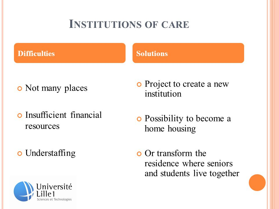I NSTITUTIONS OF CARE Difficulties Not many places Insufficient financial resources Understaffing Solutions Project to create a new institution Possibility to become a home housing Or transform the residence where seniors and students live together