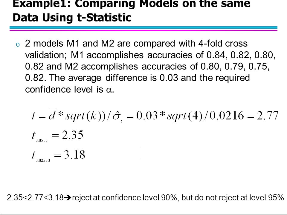 Tan,Steinbach, Kumar Introduction to Classification (with major additions/modifications by Ch. Eick) 10/1/2012 Example1: Comparing Models on the same