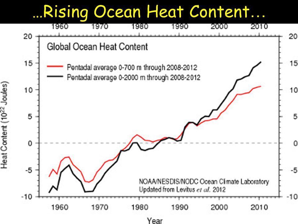 …Rising Ocean Heat Content …