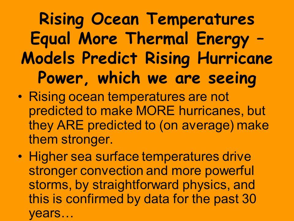 Rising Ocean Temperatures Equal More Thermal Energy – Models Predict Rising Hurricane Power, which we are seeing Rising ocean temperatures are not pre