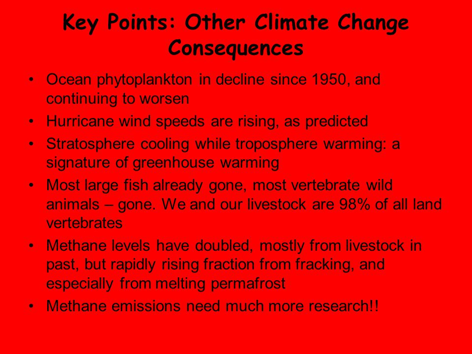 Key Points: Other Climate Change Consequences Ocean phytoplankton in decline since 1950, and continuing to worsen Hurricane wind speeds are rising, as