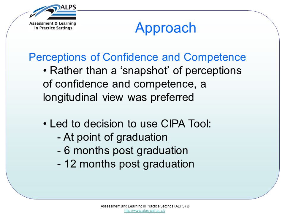 Assessment and Learning in Practice Settings (ALPS) © http://www.alps-cetl.ac.uk Approach Perceptions of Confidence and Competence Rather than a 'snap