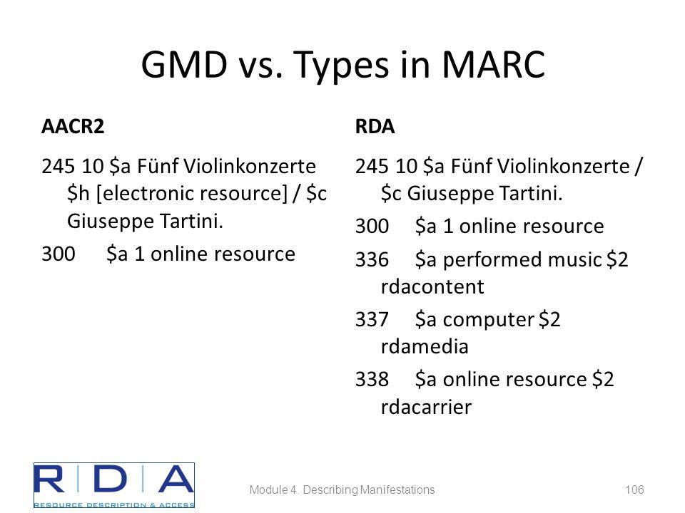 GMD vs.