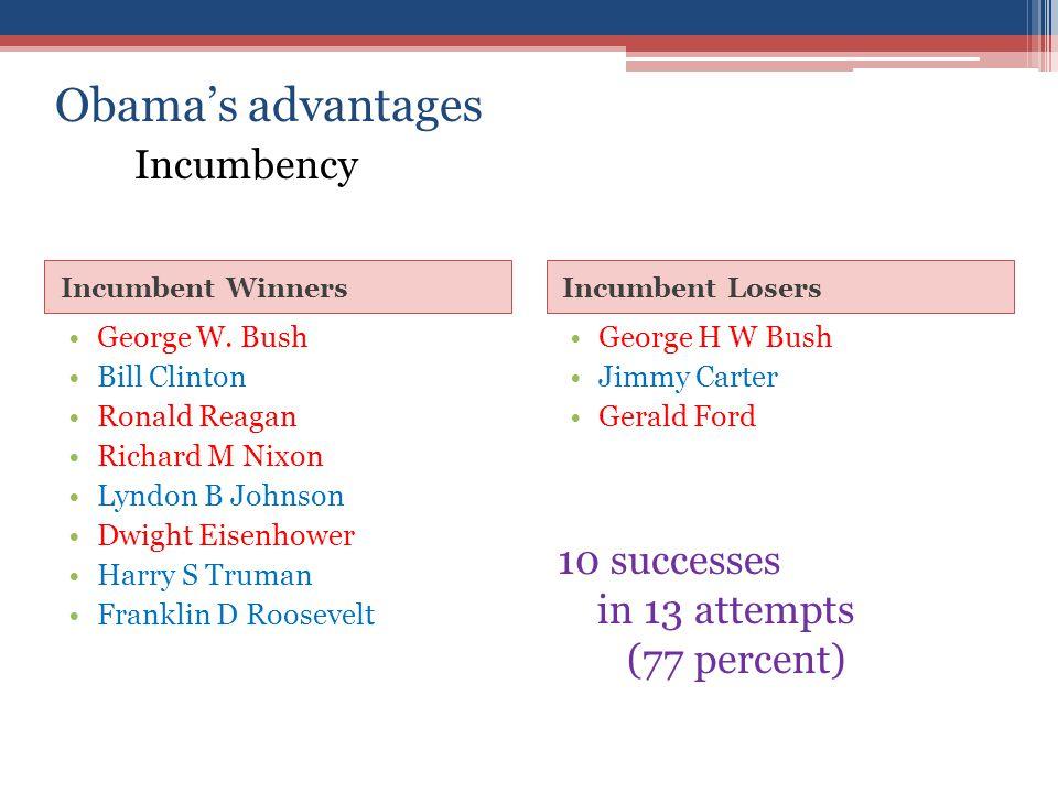 Obama's advantages Incumbency Incumbent WinnersIncumbent Losers George W.