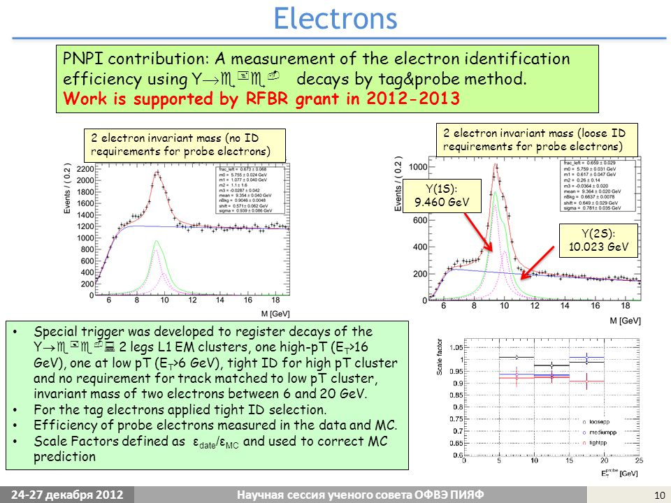 24-27 декабря 2012 10 Electrons Научная сессия ученого совета ОФВЭ ПИЯФ PNPI contribution: A measurement of the electron identification efficiency using Υ  e + e - decays by tag&probe method.