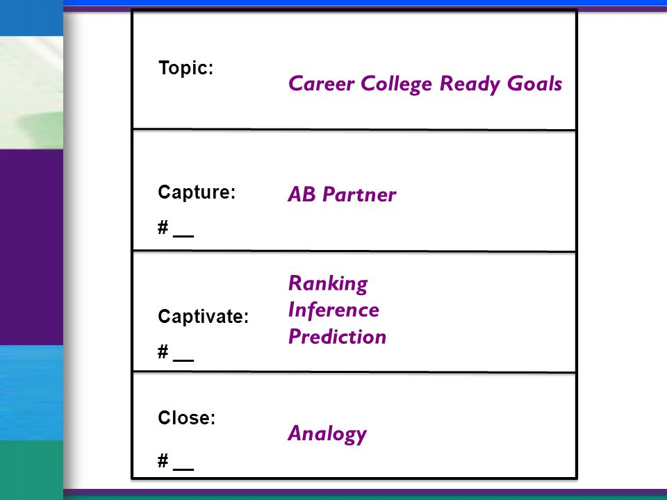 Close: Topic: Capture: Captivate: # __ Career College Ready Goals AB Partner Ranking Inference Prediction Analogy