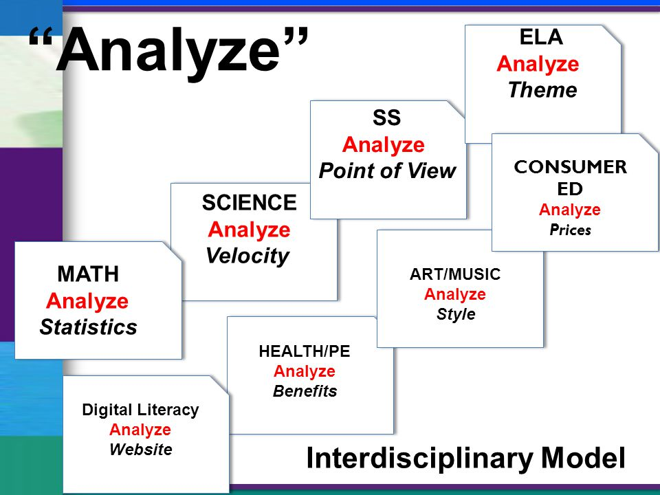 SCIENCE Analyze Velocity Interdisciplinary Model SS Analyze Point of View ELA Analyze Theme MATH Analyze Statistics Analyze HEALTH/PE Analyze Benefits HEALTH/PE Analyze Benefits ART/MUSIC Analyze Style ART/MUSIC Analyze Style CONSUMER ED Analyze Prices CONSUMER ED Analyze Prices Digital Literacy Analyze Website Digital Literacy Analyze Website