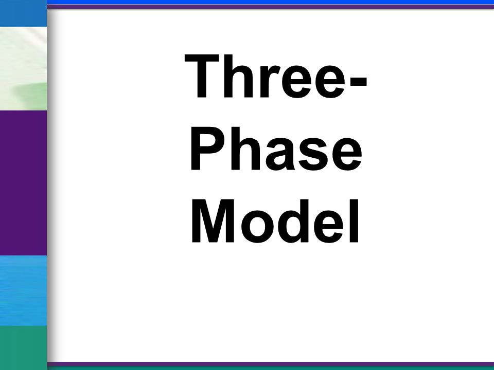 Three- Phase Model