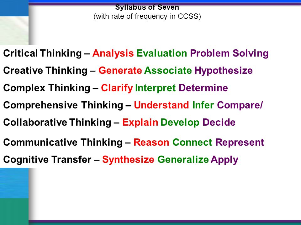 Critical Thinking – Analysis Evaluation Problem Solving Creative Thinking – Generate Associate Hypothesize Complex Thinking – Clarify Interpret Determine Comprehensive Thinking – Understand Infer Compare/ Collaborative Thinking – Explain Develop Decide Communicative Thinking – Reason Connect Represent Cognitive Transfer – Synthesize Generalize Apply Syllabus of Seven (with rate of frequency in CCSS)