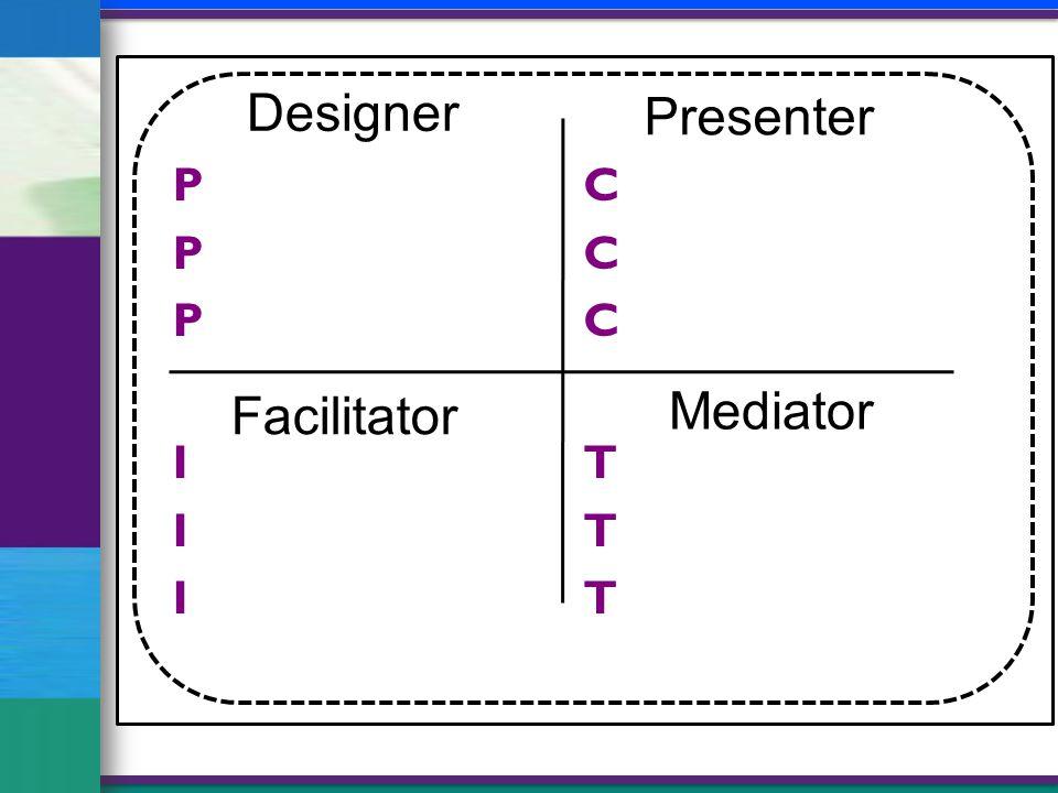 Designer Presenter Facilitator Mediator PPPPPP CCCCCC IIIIII TTTTTT