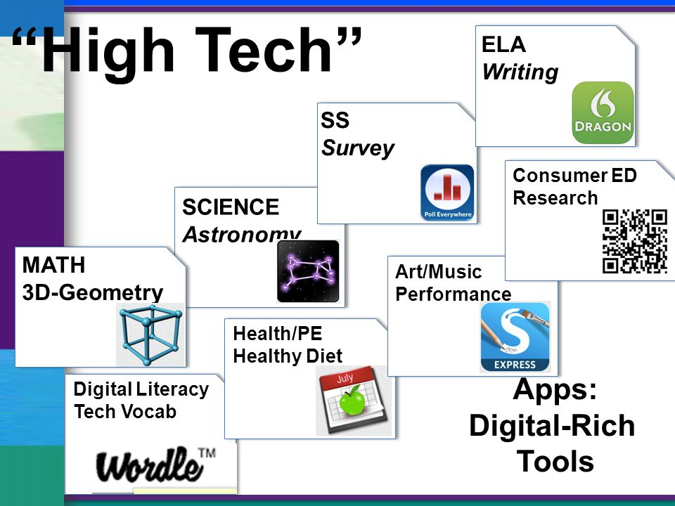 SCIENCE Astronomy Apps: Digital-Rich Tools SS Survey ELA Writing MATH 3D-Geometry High Tech Digital Literacy Tech Vocab Health/PE Healthy Diet Art/Music Performance Consumer ED Research