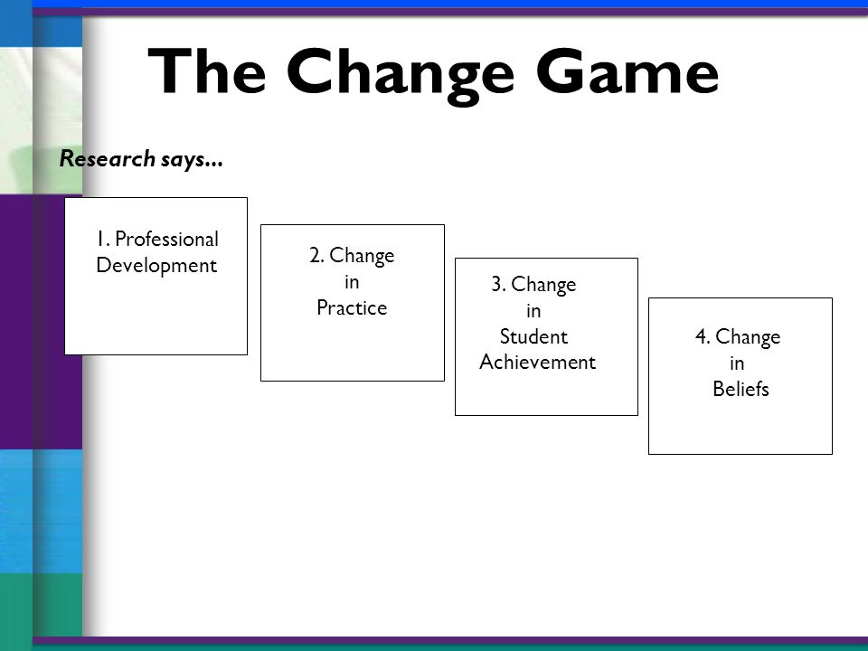 The Change Game 1. Professional Development 2. Change in Practice 4.