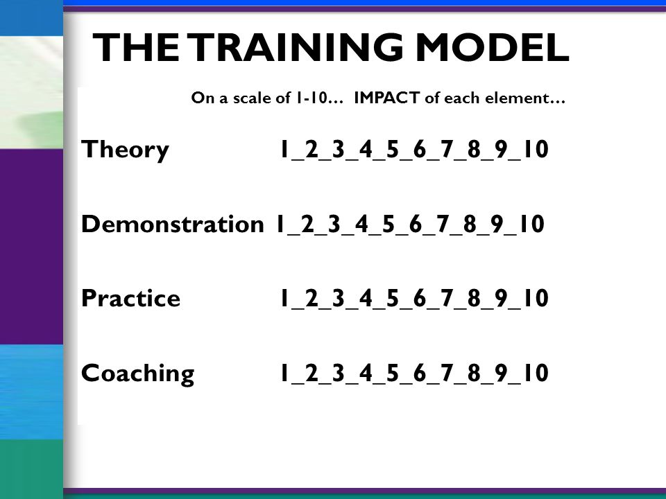 On a scale of 1-10… IMPACT of each element… Theory 1_2_3_4_5_6_7_8_9_10 Demonstration 1_2_3_4_5_6_7_8_9_10 Practice 1_2_3_4_5_6_7_8_9_10 Coaching 1_2_3_4_5_6_7_8_9_10 THE TRAINING MODEL