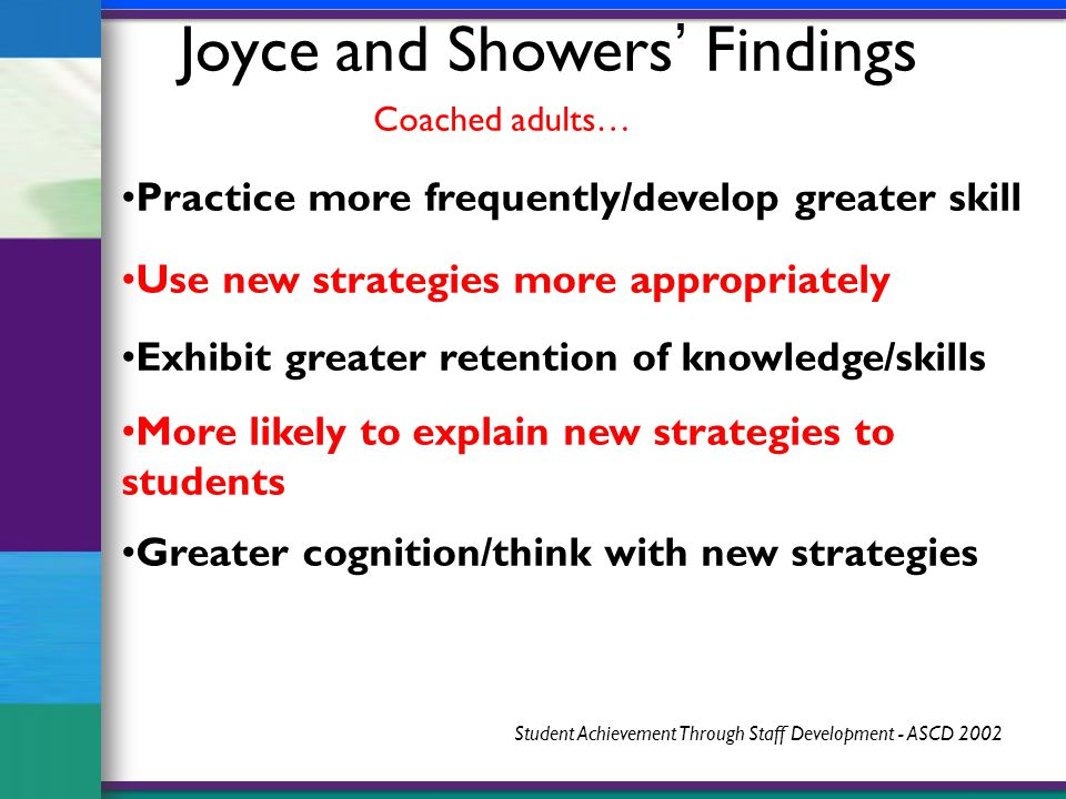 Joyce and Showers' Findings Coached adults… Practice more frequently/develop greater skill Use new strategies more appropriately Exhibit greater retention of knowledge/skills More likely to explain new strategies to students Greater cognition/think with new strategies Student Achievement Through Staff Development - ASCD 2002