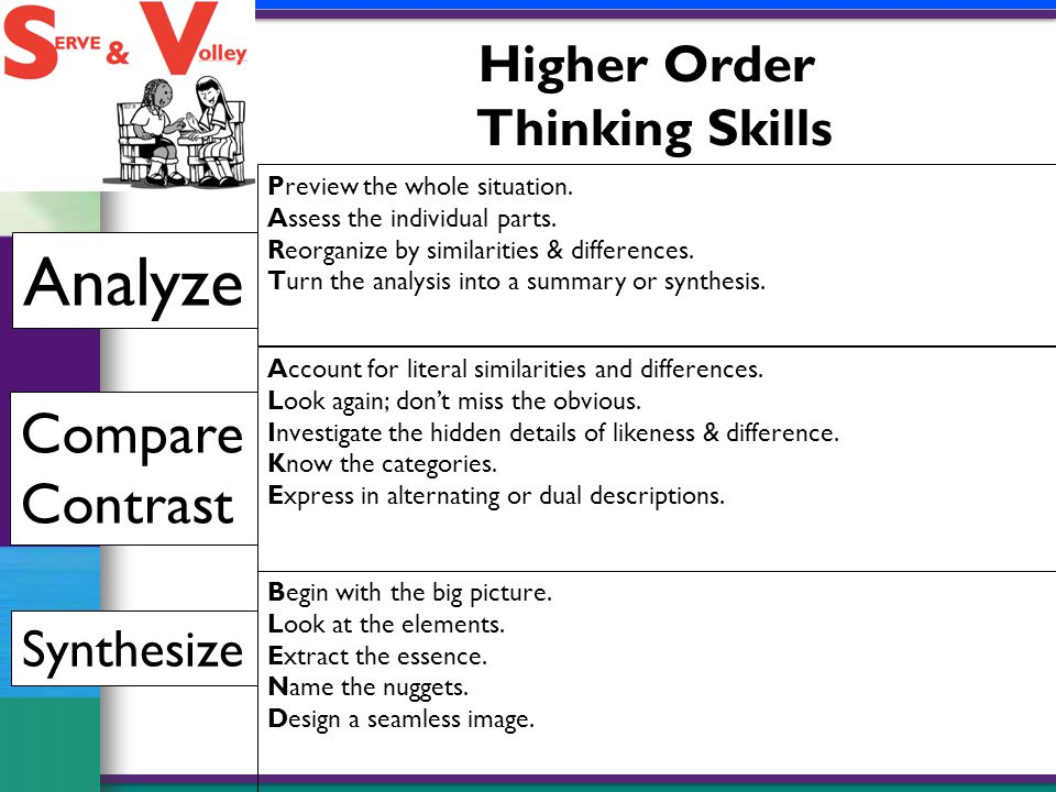 Higher Order Thinking Skills Preview the whole situation.
