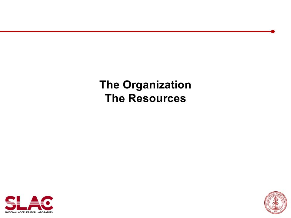 The Organization The Resources